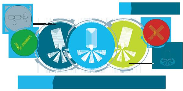 FERT & Why it Matters