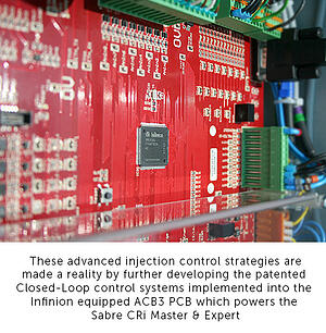 Sabre CRi Expert PCB