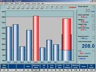 Metering Screen