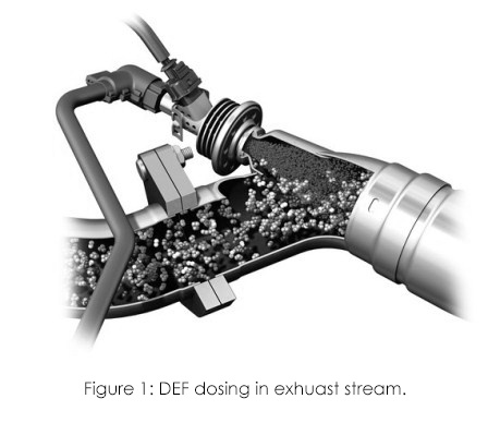 Efforts to clean diesel emissions