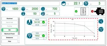 Bosch ISA test step