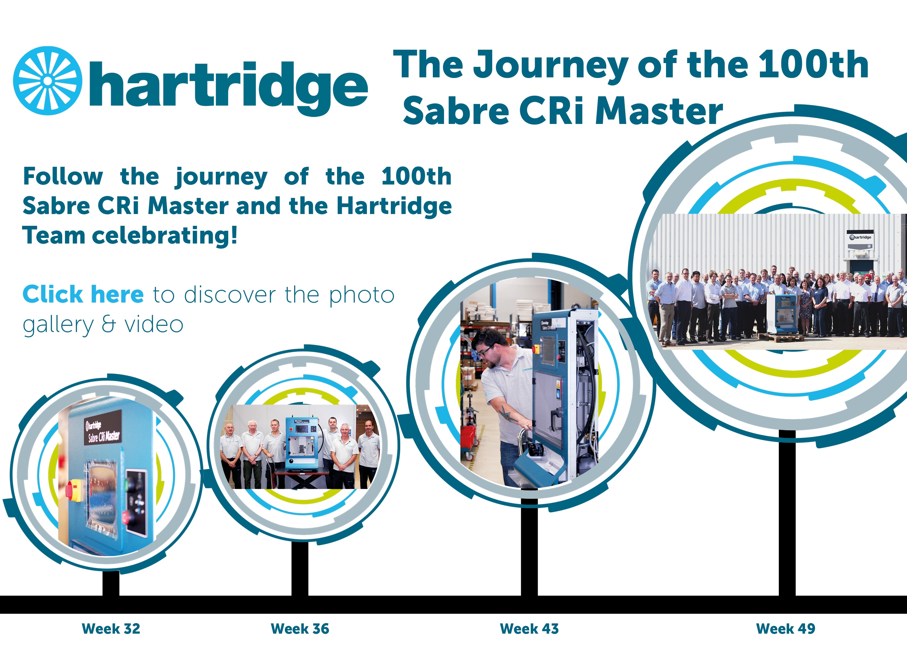 Go on a journey with the Sabre CRi Master