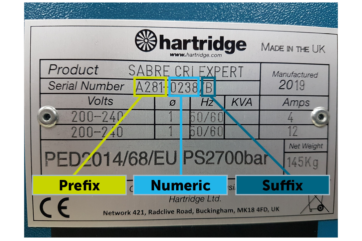 Serial Plate Guide